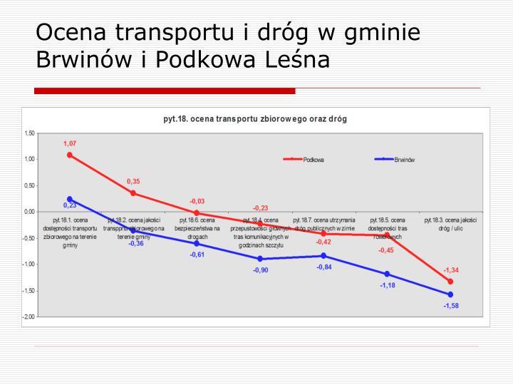 Ocena transportu i dróg w gminie Brwinów i Podkowa Leśna