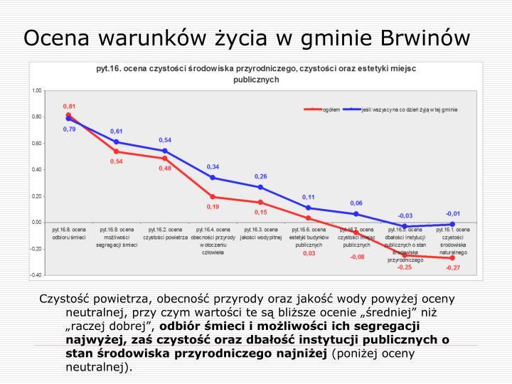 Ocena warunków życia w gminie Brwinów