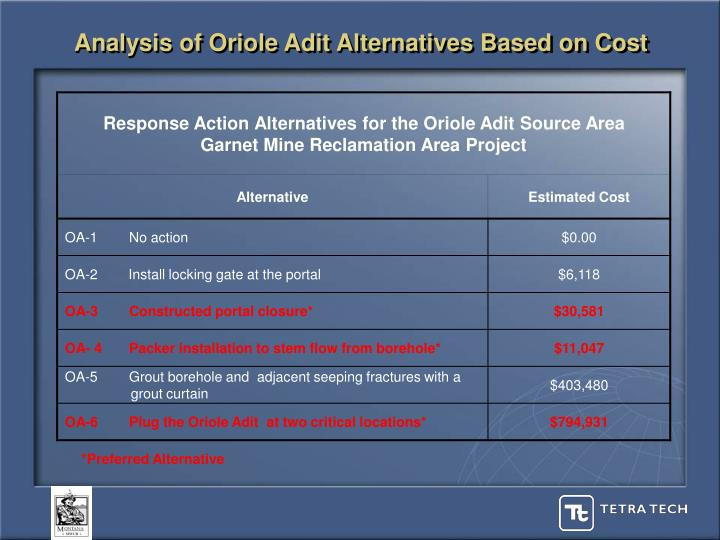 Analysis of Oriole Adit Alternatives Based on Cost
