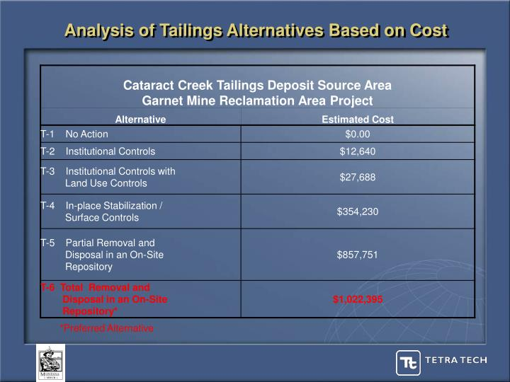 Analysis of Tailings Alternatives Based on Cost