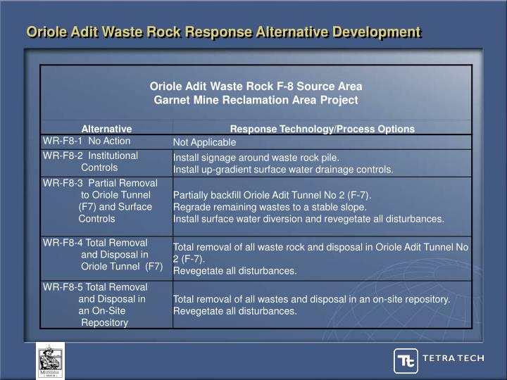 Oriole Adit Waste Rock Response Alternative Development