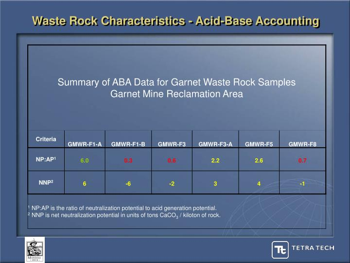 Waste Rock Characteristics - Acid-Base Accounting