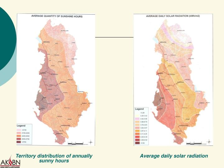 Average daily solar radiation