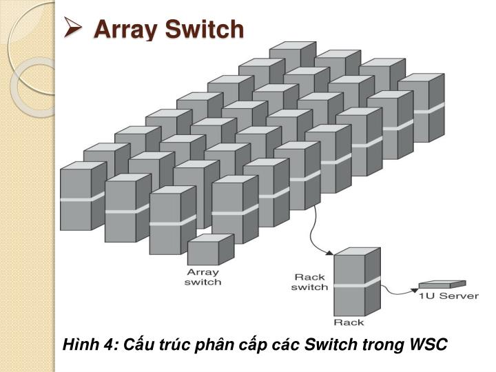 Array Switch