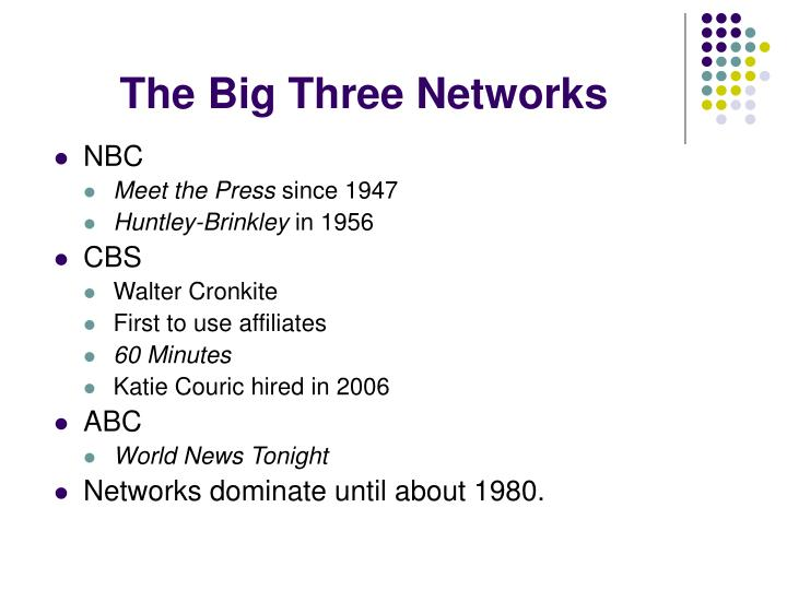 The Big Three Networks