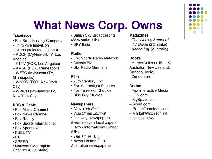What News Corp. Owns