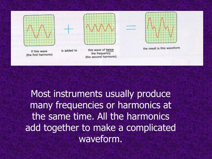 Most instruments usually produce many frequencies or harmonics at the same time. All the harmonics add together to make a complicated waveform.