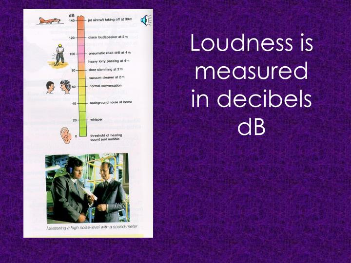 Loudness is measured in decibels dB