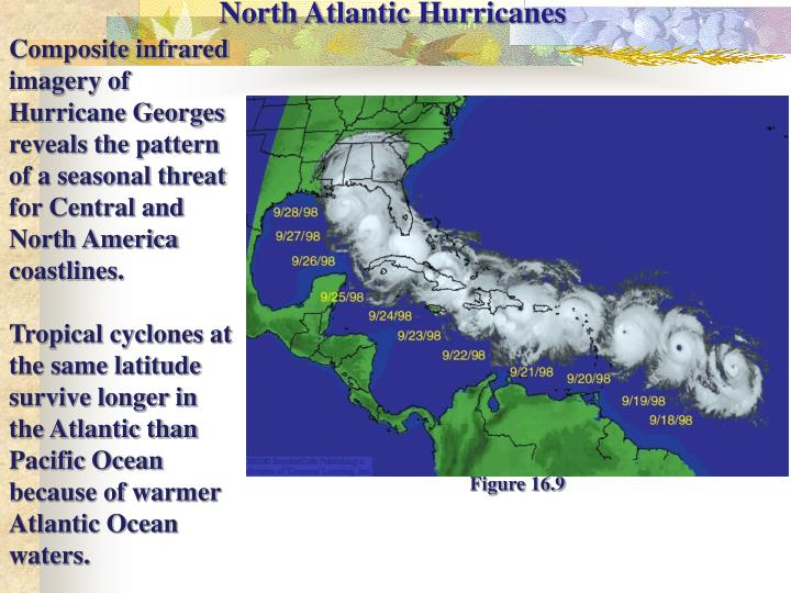 North Atlantic Hurricanes