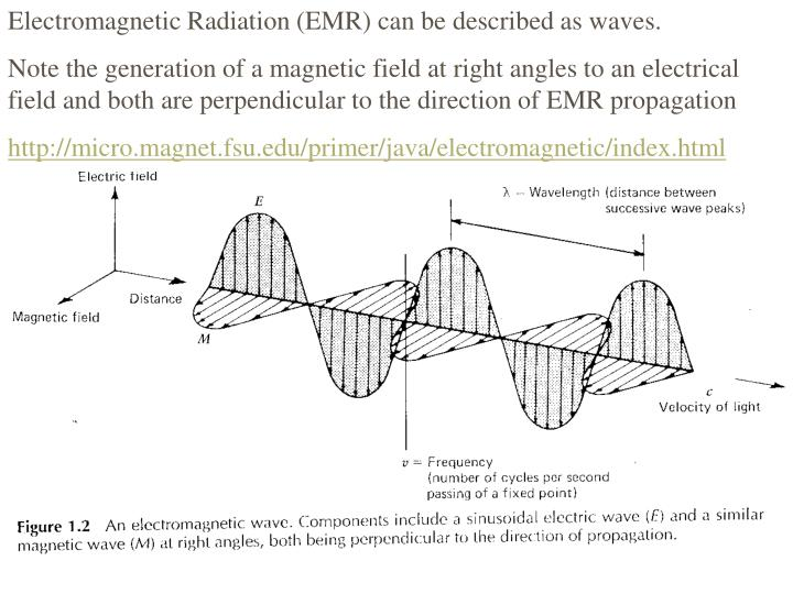 Electromagnetic Radiation (EMR) can be described as waves.