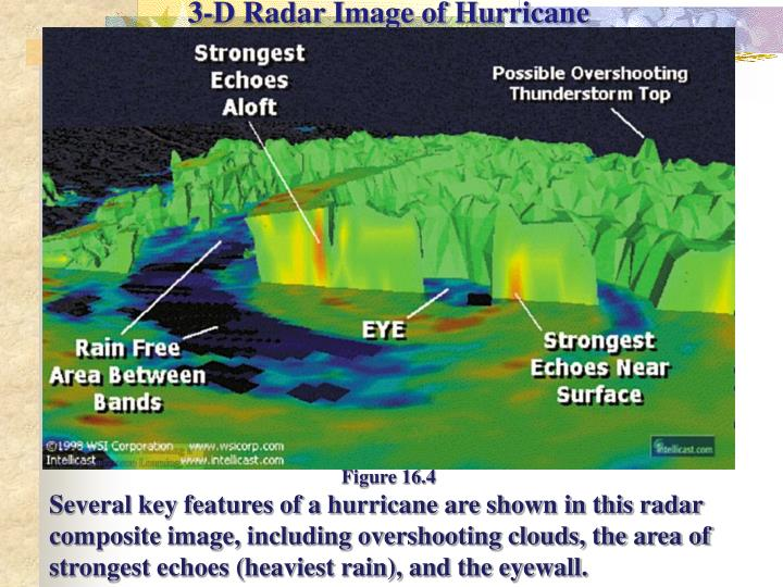 3-D Radar Image of Hurricane