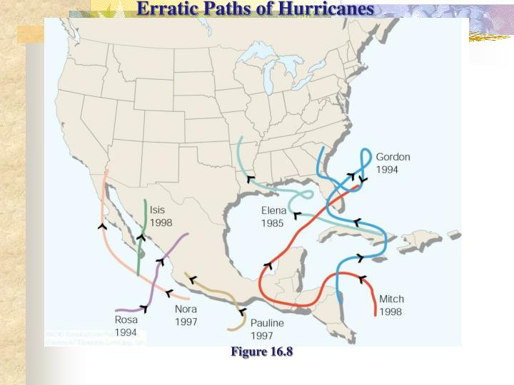 Erratic Paths of Hurricanes