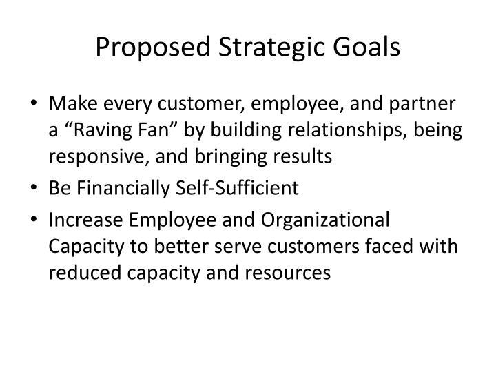 Proposed Strategic Goals