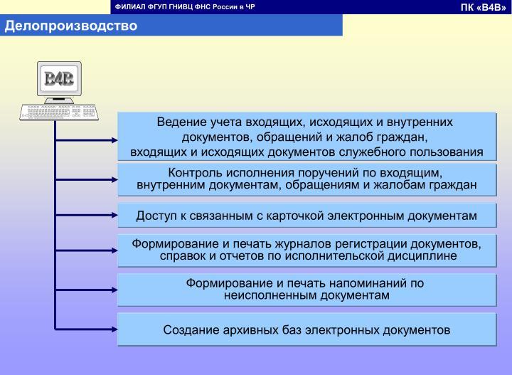 ФИЛИАЛ ФГУП ГНИВЦ ФНС России в ЧР