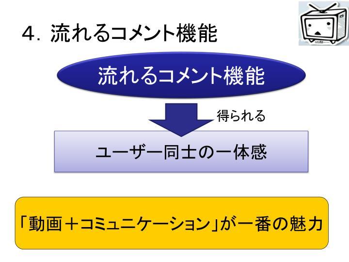 4.流れるコメント機能