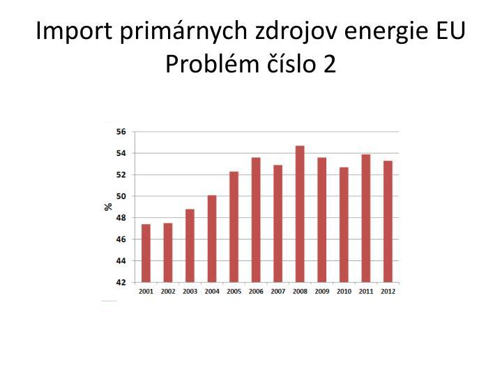 Import primárnych zdrojov energie EU