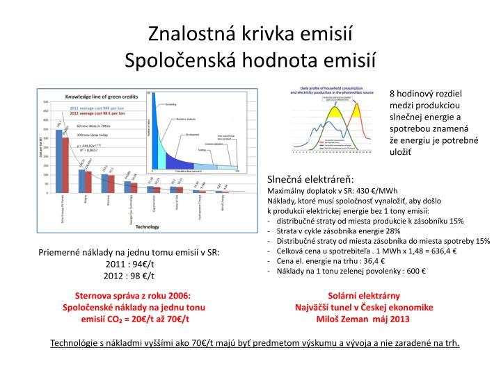 Znalostná krivka emisií
