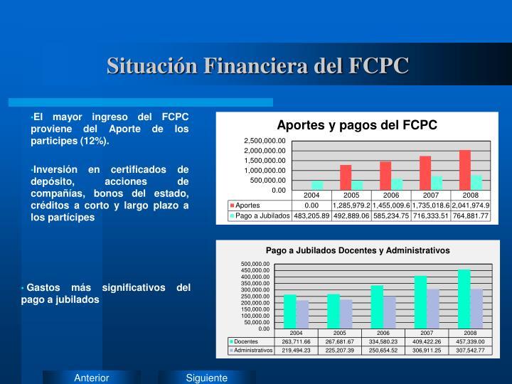 Situación Financiera del FCPC