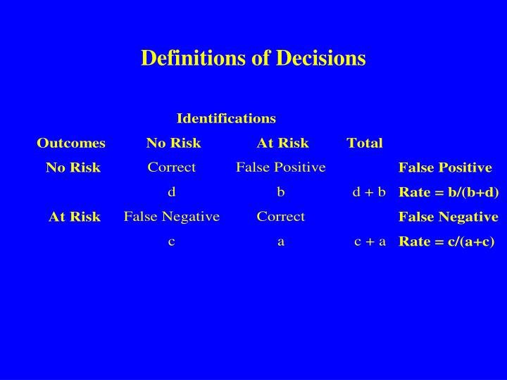 Definitions of Decisions