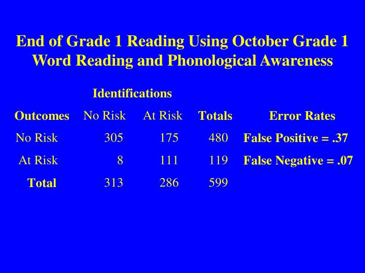 End of Grade 1 Reading Using October Grade 1 Word Reading and Phonological Awareness