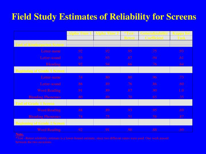 Field Study Estimates of Reliability for Screens