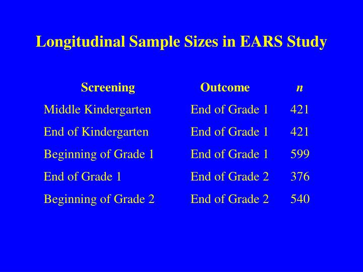 Longitudinal Sample Sizes in EARS Study