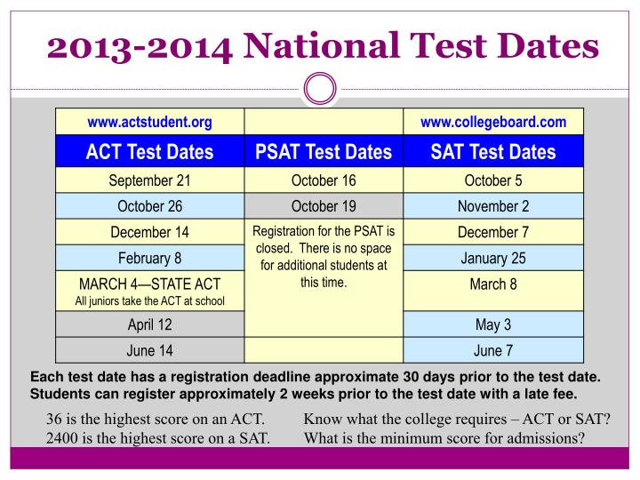 2013-2014 National Test Dates