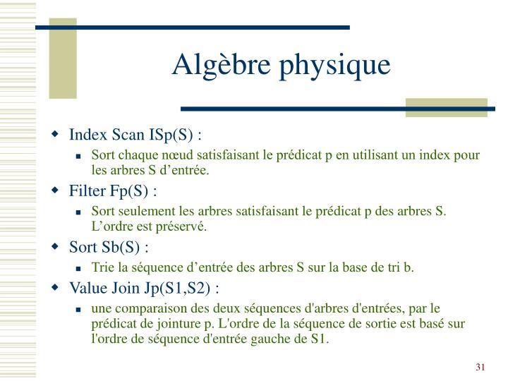 Algèbre physique