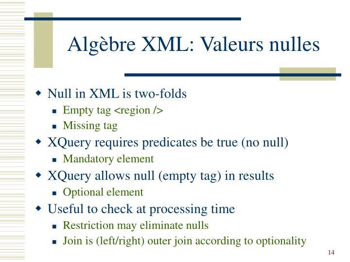 Algèbre XML: Valeurs nulles