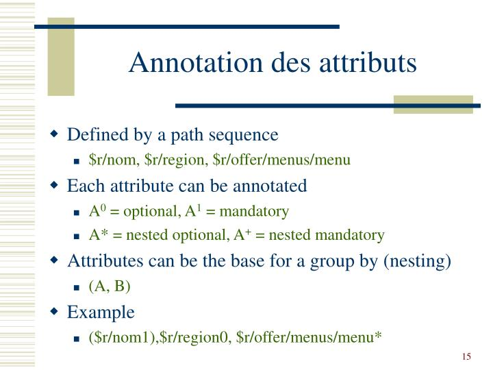 Annotation des attributs