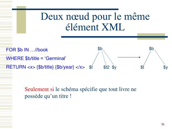 Deux nœud pour le même élément XML