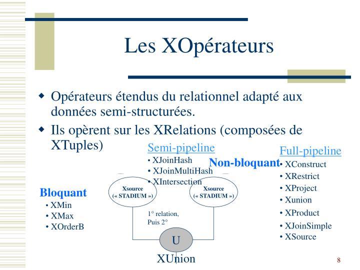 Opérateurs étendus du relationnel adapté aux données semi-structurées.
