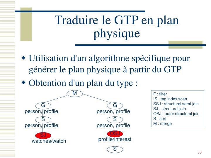 Traduire le GTP en plan physique