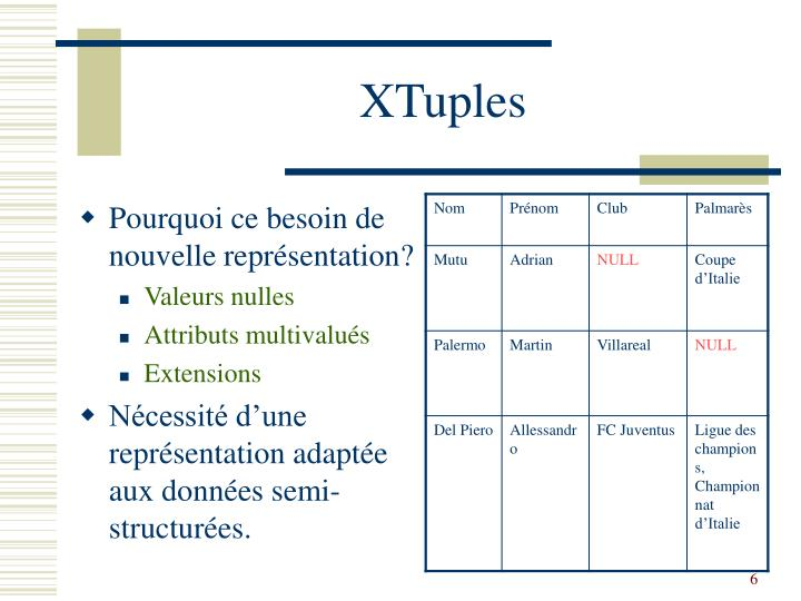 XTuples