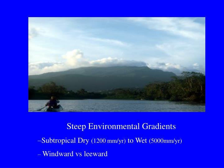 Steep Environmental Gradients