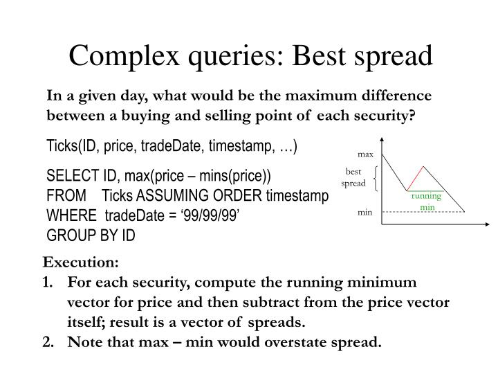 Complex queries: Best spread