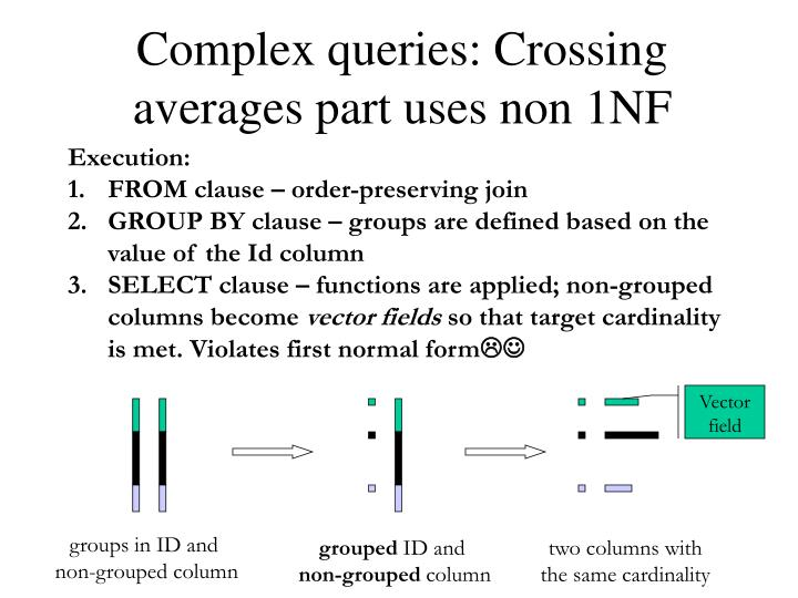 Complex queries: Crossing averages part uses non 1NF