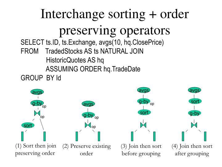 Interchange sorting + order preserving operators