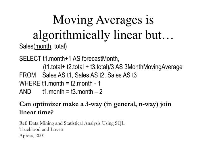 Moving averages is algorithmically linear but