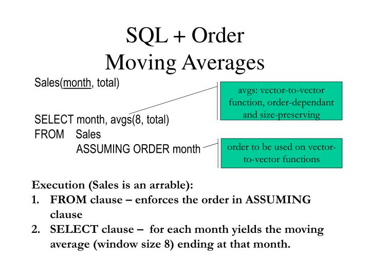 SQL + Order