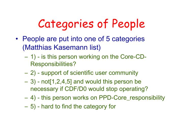Categories of People
