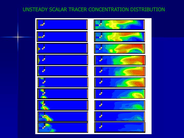 UNSTEADY SCALAR TRACER CONCENTRATION DISTRIBUTION
