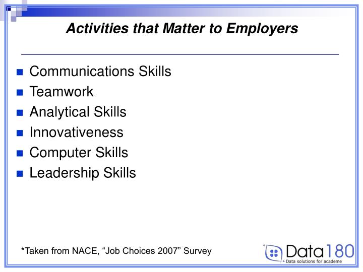 Activities that Matter to Employers
