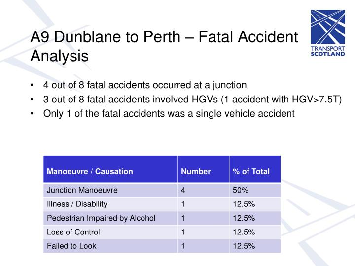 A9 Dunblane to Perth – Fatal Accident Analysis