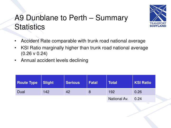 A9 Dunblane to Perth – Summary Statistics