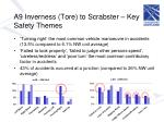 a9 inverness tore to scrabster key safety themes