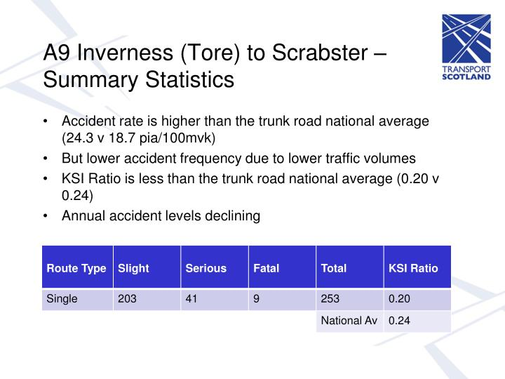A9 Inverness (Tore) to Scrabster – Summary Statistics