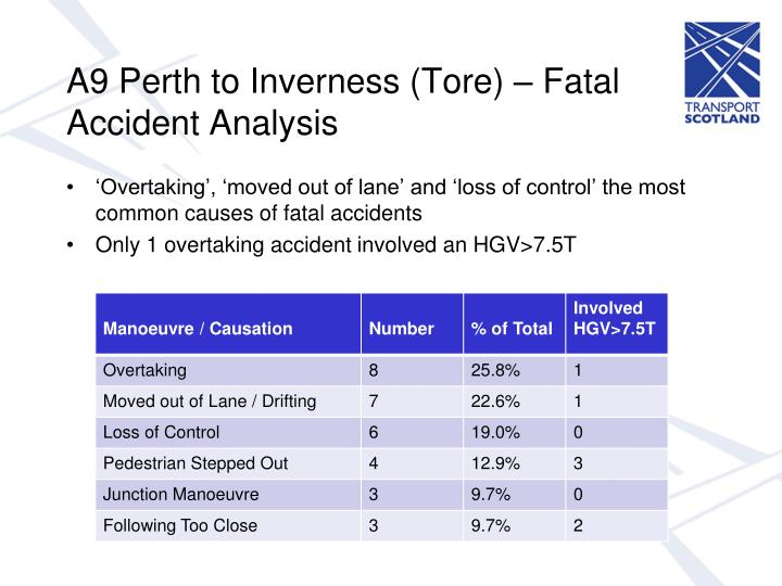 A9 Perth to Inverness (Tore) – Fatal Accident Analysis