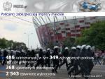 policjanci zabezpieczaj imprezy masowe