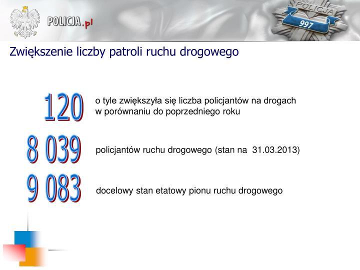 Zwiększenie liczby patroli ruchu drogowego